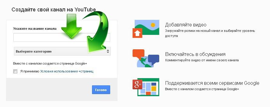 Как заработать на Youtube с нуля. Как создать Ютуб-канал