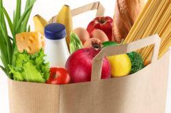 Бизнес план доставки еды